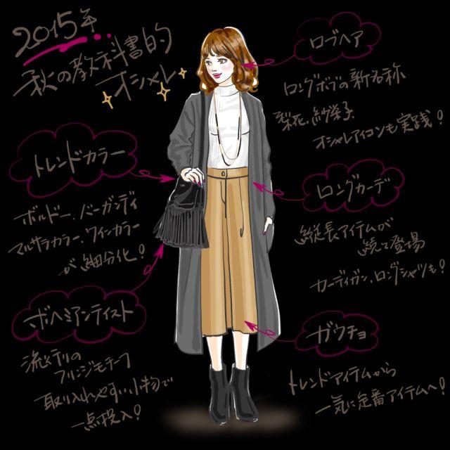 イマドキ女性図鑑No.62」より