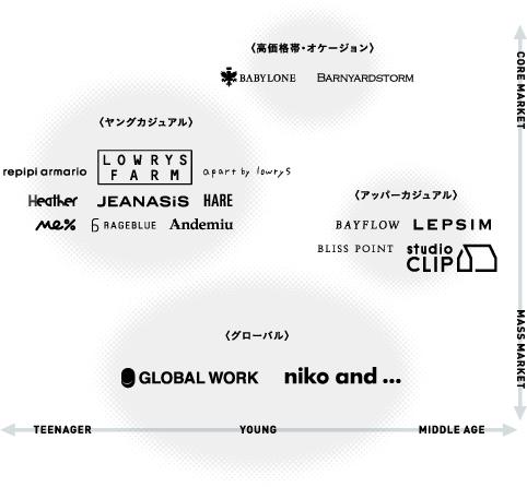 multi-brand-4